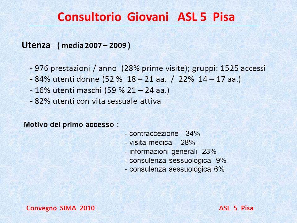 Consultorio Giovani ASL 5 Pisa