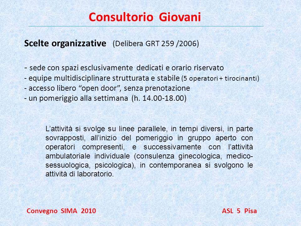 Consultorio Giovani Scelte organizzative (Delibera GRT 259 /2006)