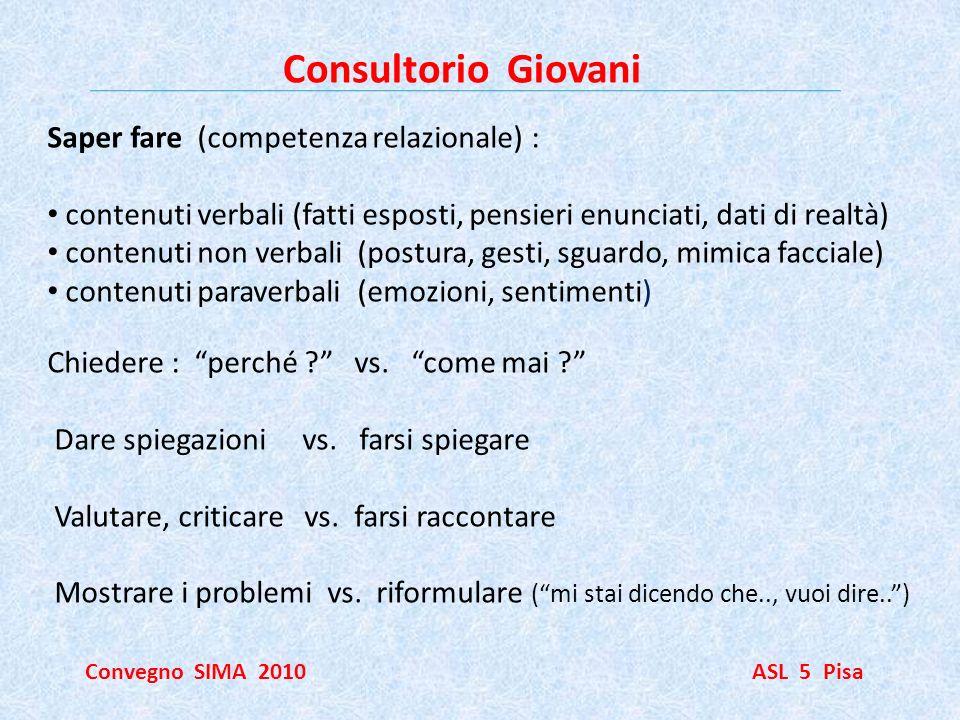 Consultorio Giovani Saper fare (competenza relazionale) :