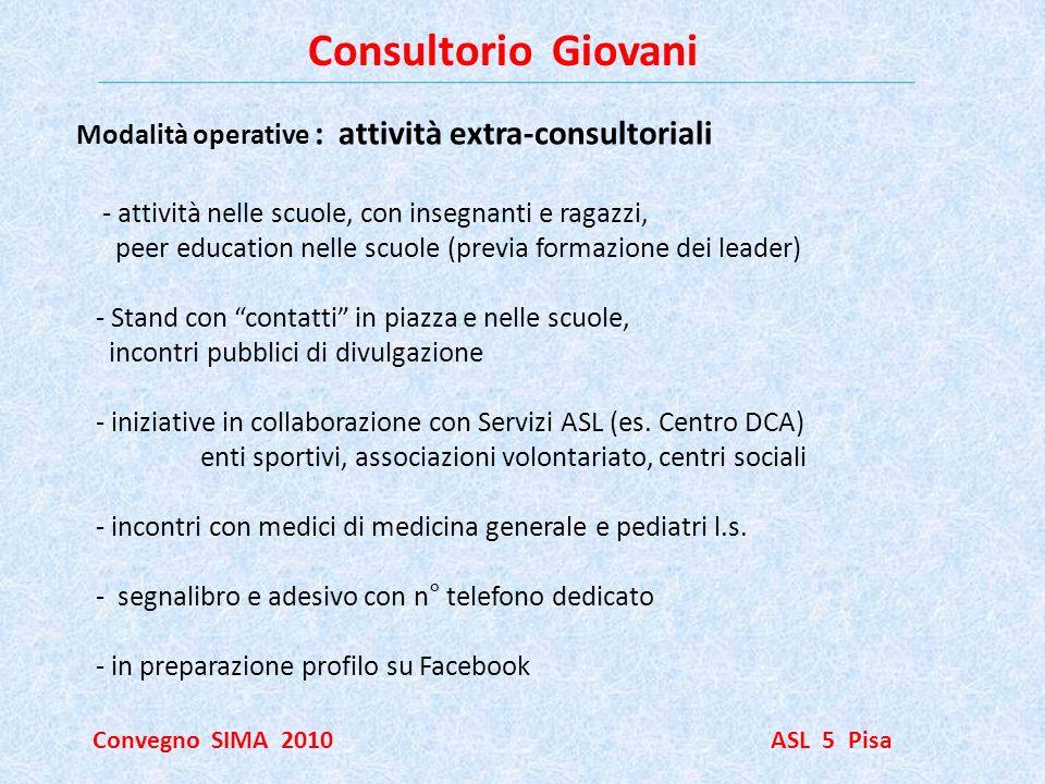 Consultorio Giovani Modalità operative : attività extra-consultoriali