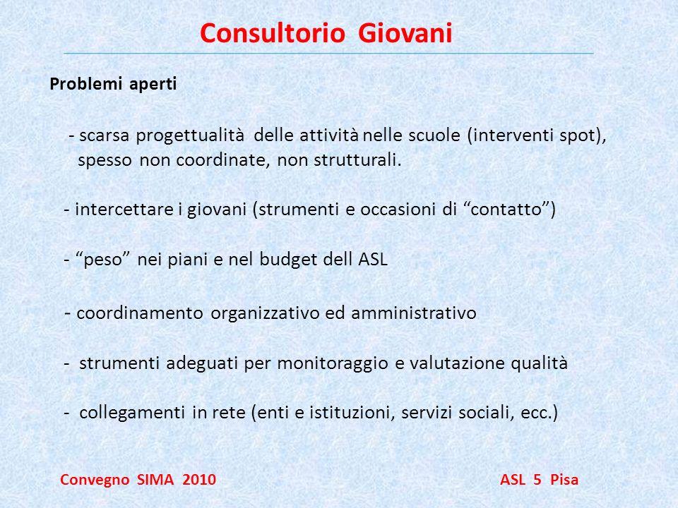 Consultorio Giovani - coordinamento organizzativo ed amministrativo