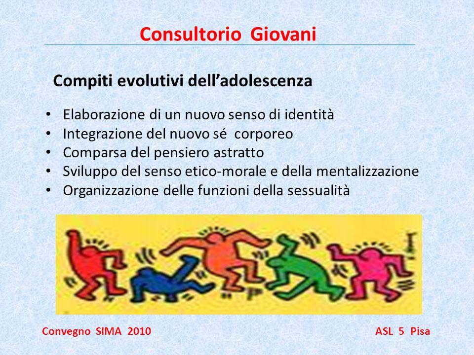 Consultorio Giovani Compiti evolutivi dell'adolescenza
