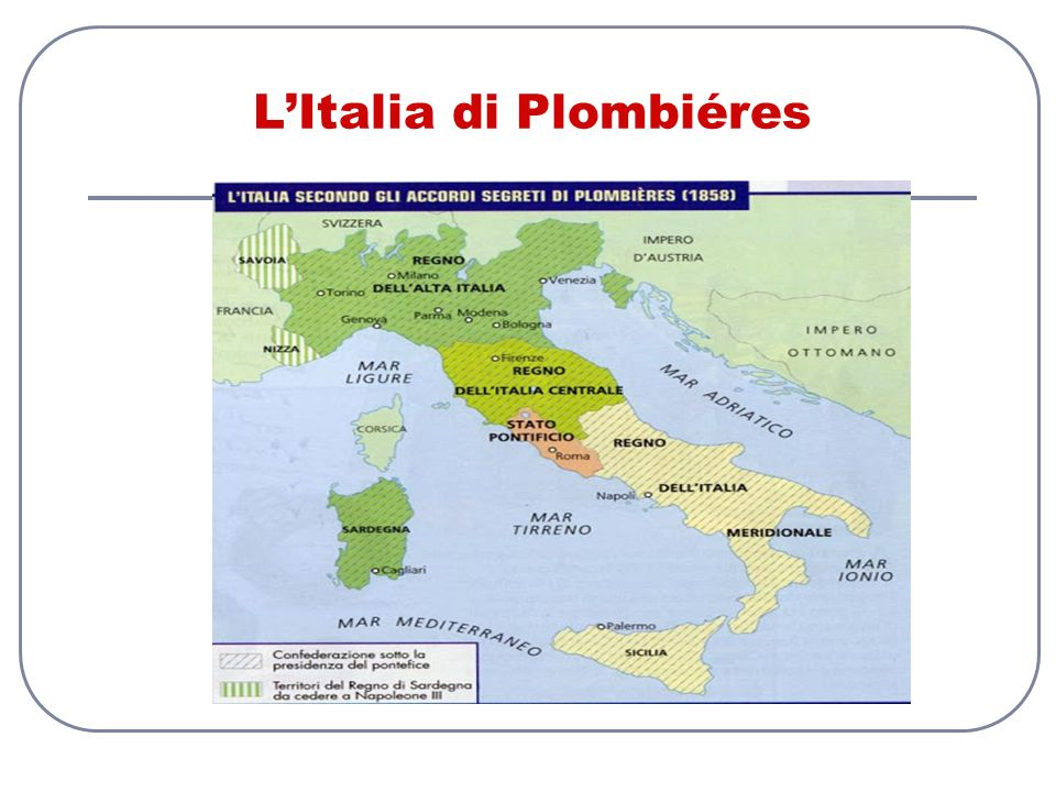 L'Italia di Plombiéres
