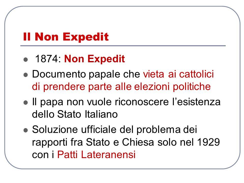 Il Non Expedit 1874: Non Expedit