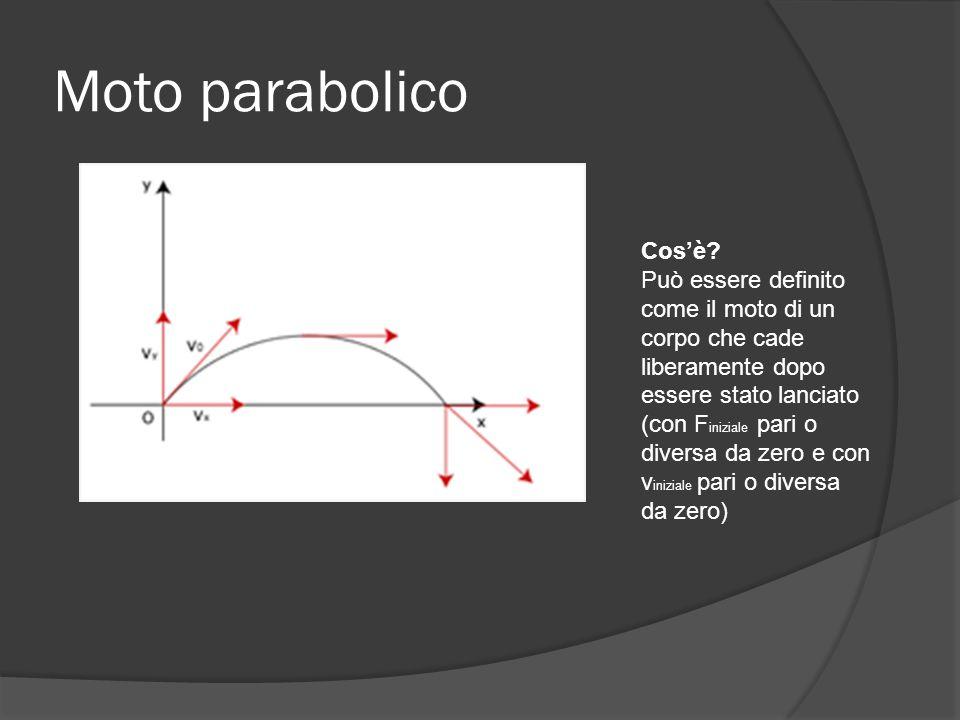 Moto parabolico Cos'è