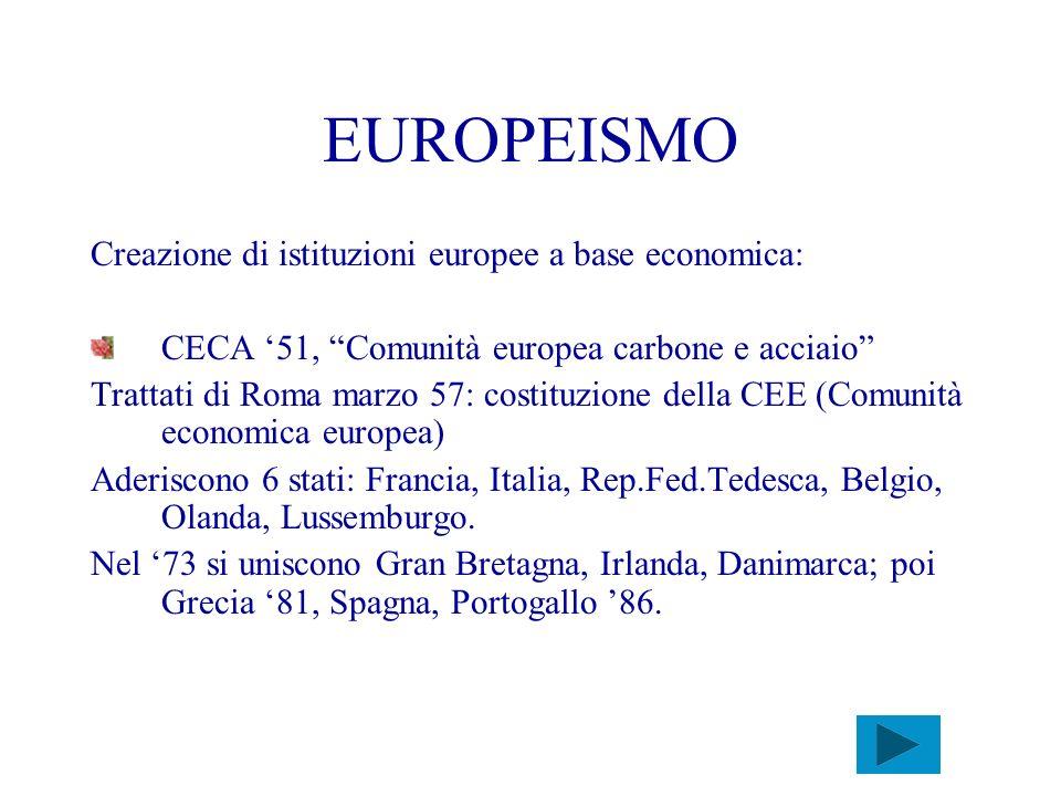 EUROPEISMO Creazione di istituzioni europee a base economica: