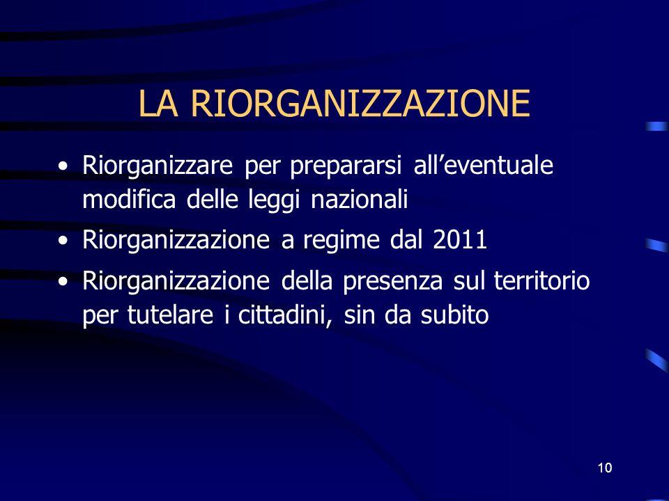 LA RIORGANIZZAZIONE Riorganizzare per prepararsi all'eventuale modifica delle leggi nazionali. Riorganizzazione a regime dal 2011.