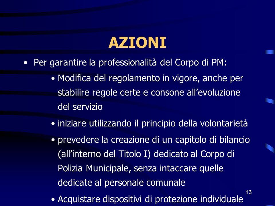 AZIONI Per garantire la professionalità del Corpo di PM: