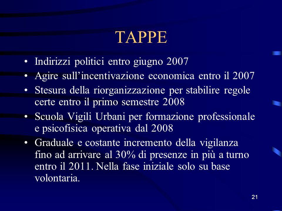 TAPPE Indirizzi politici entro giugno 2007