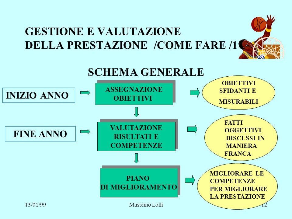 GESTIONE E VALUTAZIONE DELLA PRESTAZIONE /COME FARE /1
