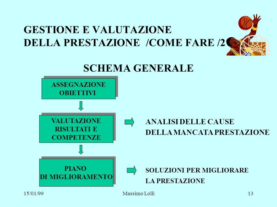 GESTIONE E VALUTAZIONE DELLA PRESTAZIONE /COME FARE /2