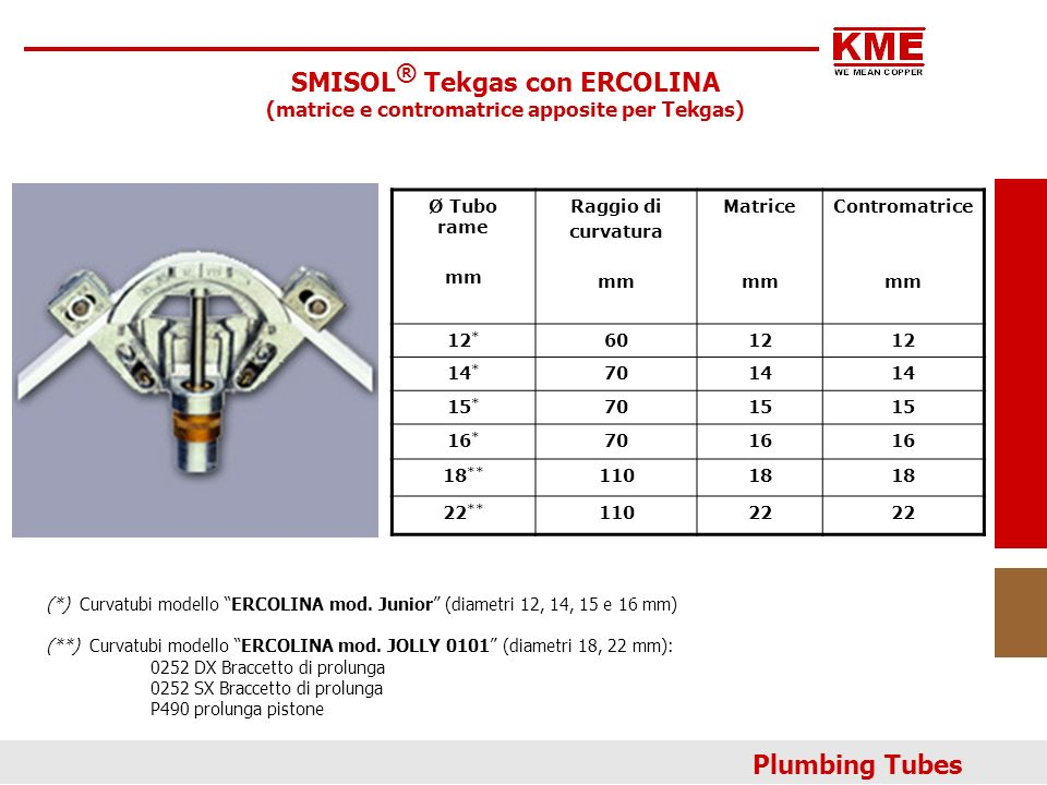 SMISOL® Tekgas con ERCOLINA Plumbing Tubes