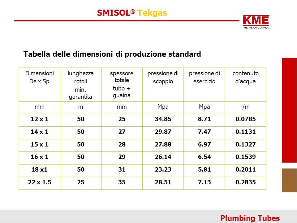 SMISOL® Tekgas Tabella delle dimensioni di produzione standard