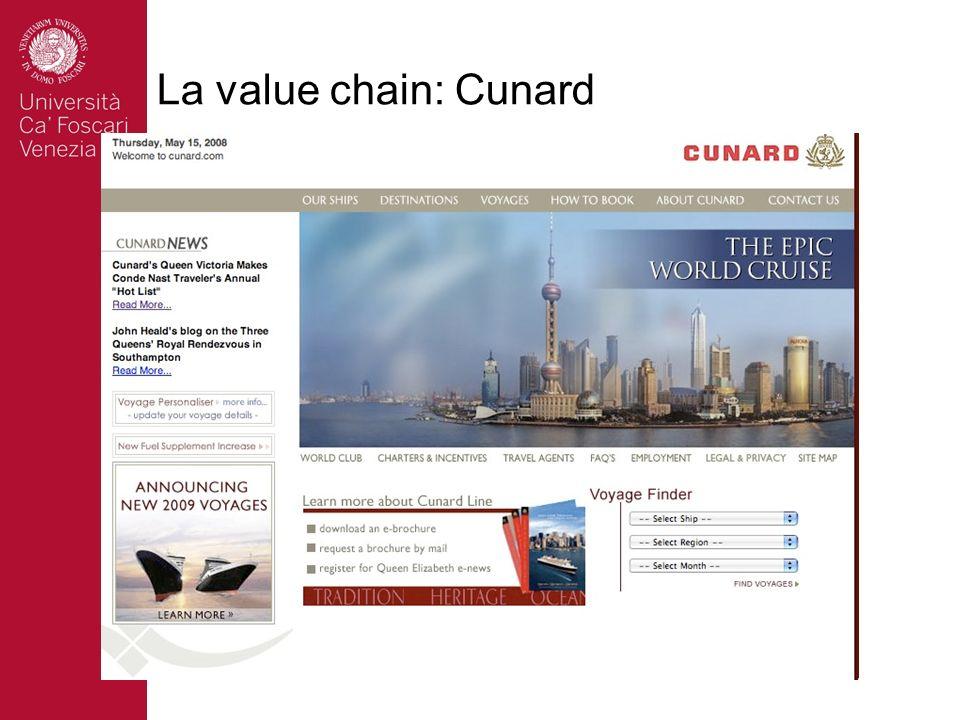 La value chain: Cunard