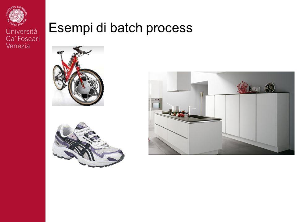 Esempi di batch process
