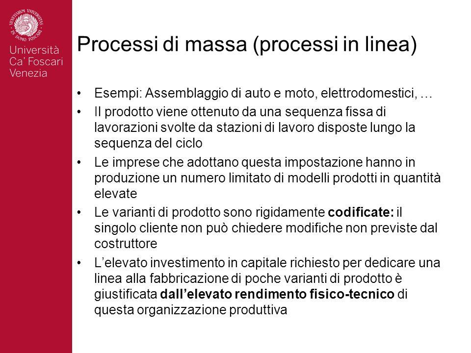 Processi di massa (processi in linea)