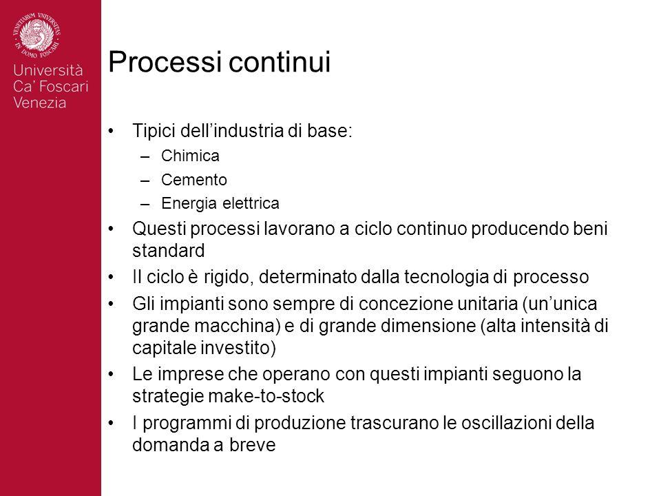 Processi continui Tipici dell'industria di base: