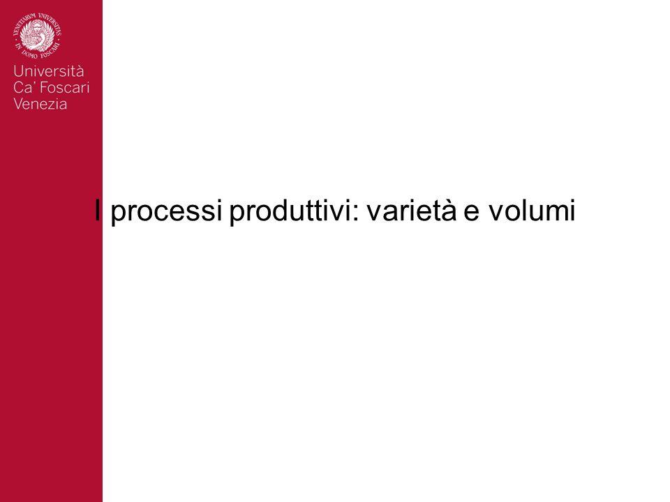 I processi produttivi: varietà e volumi
