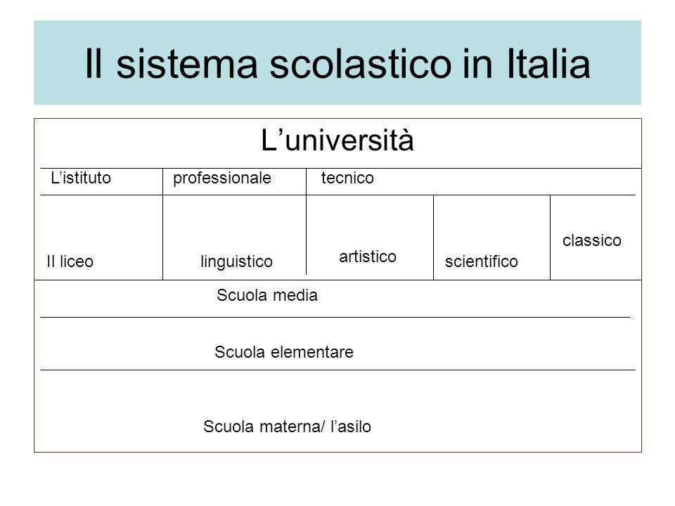 Il sistema scolastico in Italia