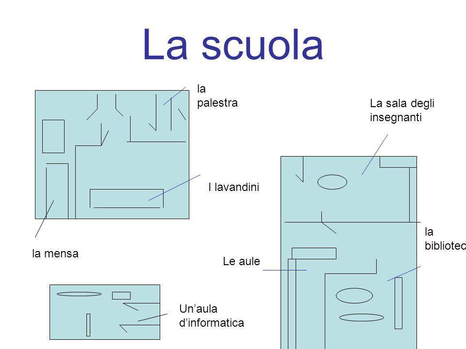 La scuola toilettes la palestra La sala degli insegnanti I lavandini