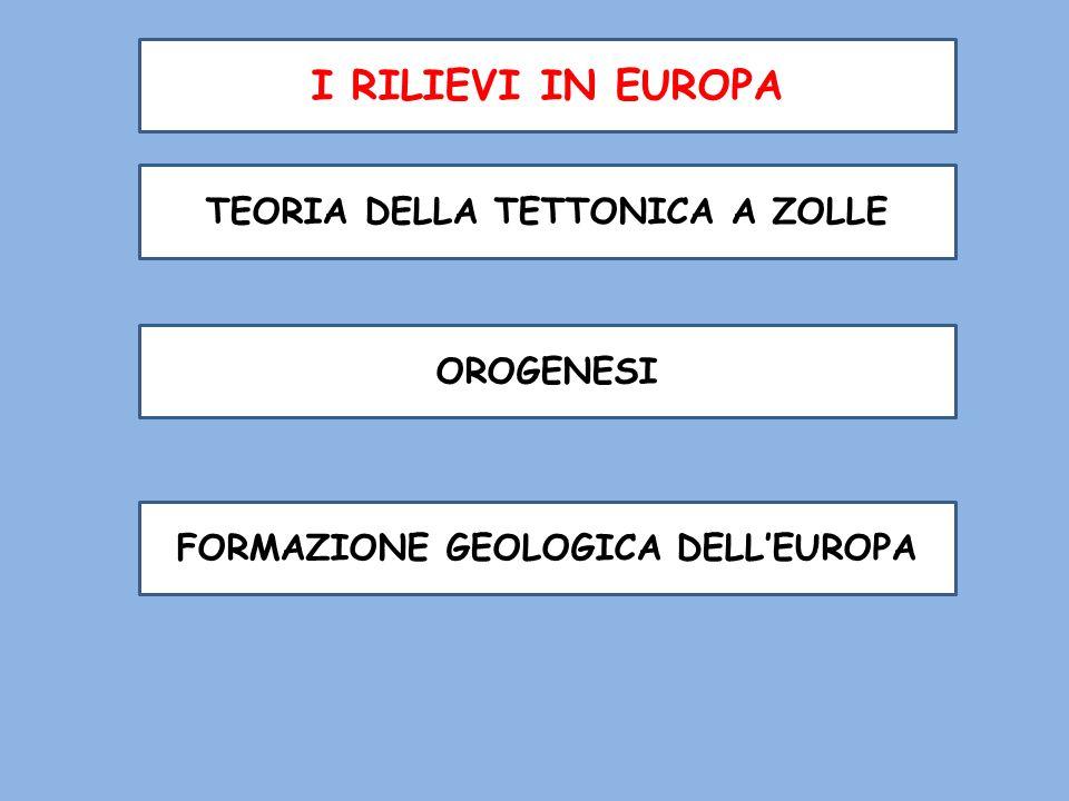 TEORIA DELLA TETTONICA A ZOLLE FORMAZIONE GEOLOGICA DELL'EUROPA