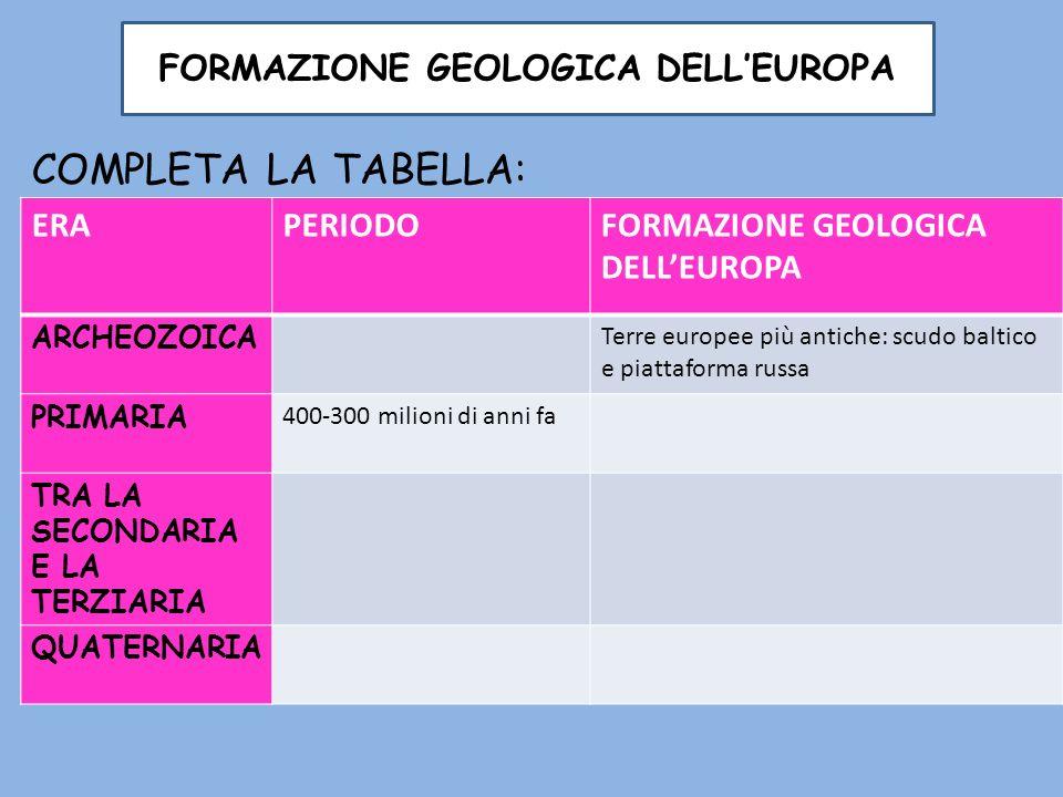FORMAZIONE GEOLOGICA DELL'EUROPA