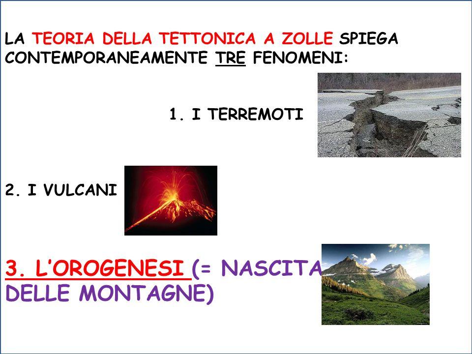 3. L'OROGENESI (= NASCITA DELLE MONTAGNE)