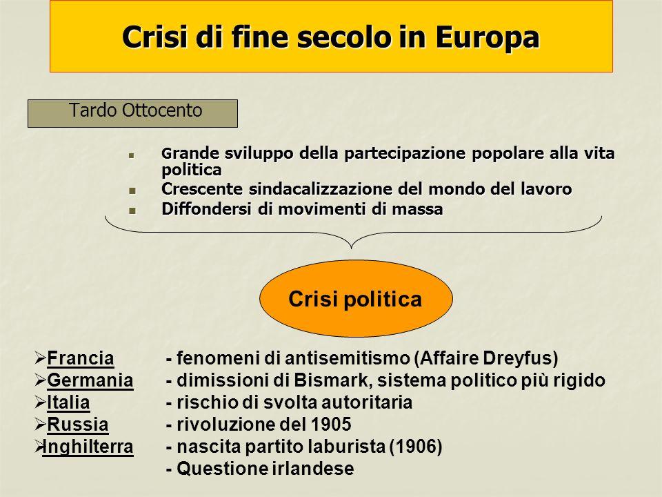 Crisi di fine secolo in Europa