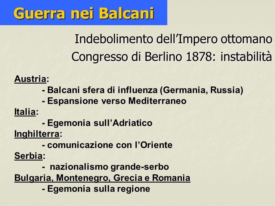 Guerra nei Balcani Indebolimento dell'Impero ottomano