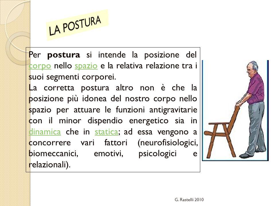 LA POSTURA Per postura si intende la posizione del corpo nello spazio e la relativa relazione tra i suoi segmenti corporei.