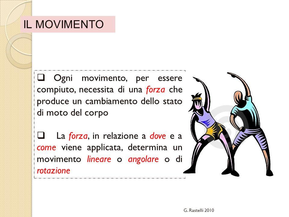 IL MOVIMENTO Ogni movimento, per essere compiuto, necessita di una forza che produce un cambiamento dello stato di moto del corpo.