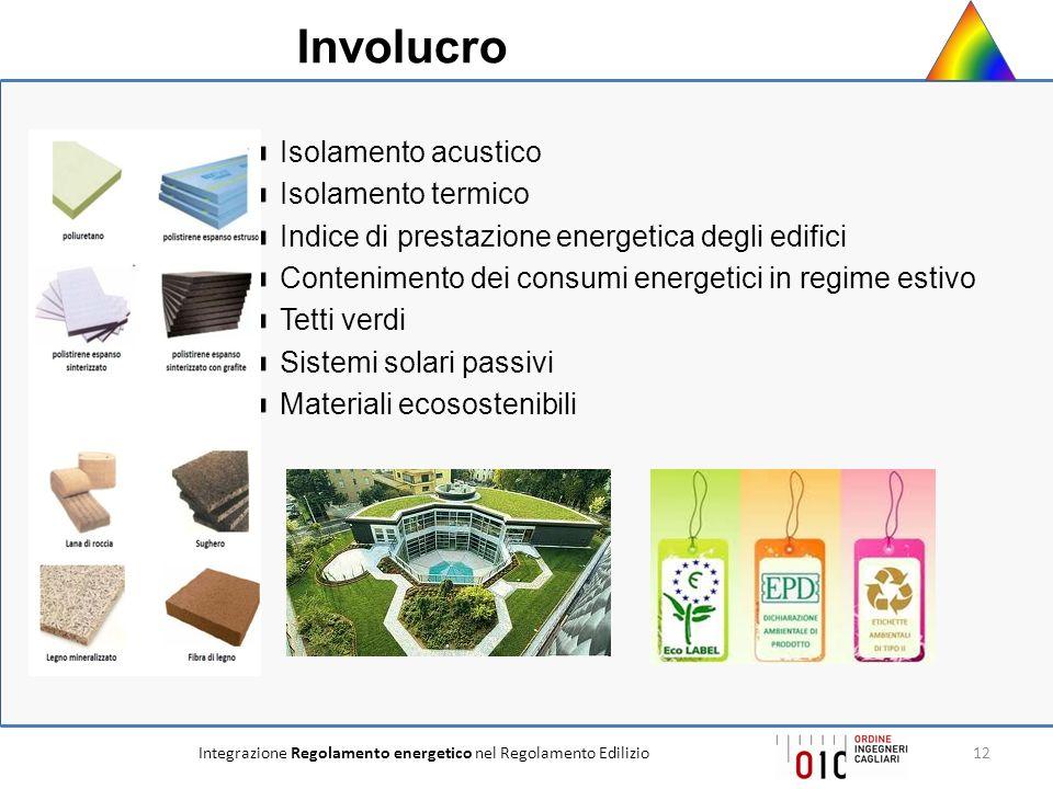 Integrazione Regolamento energetico nel Regolamento Edilizio