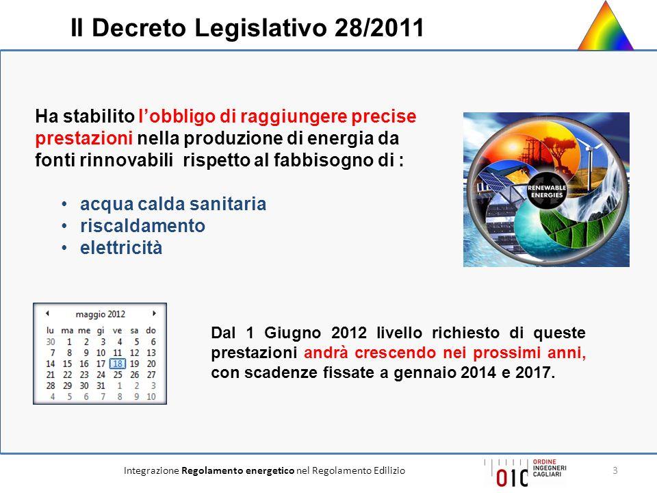Il Decreto Legislativo 28/2011