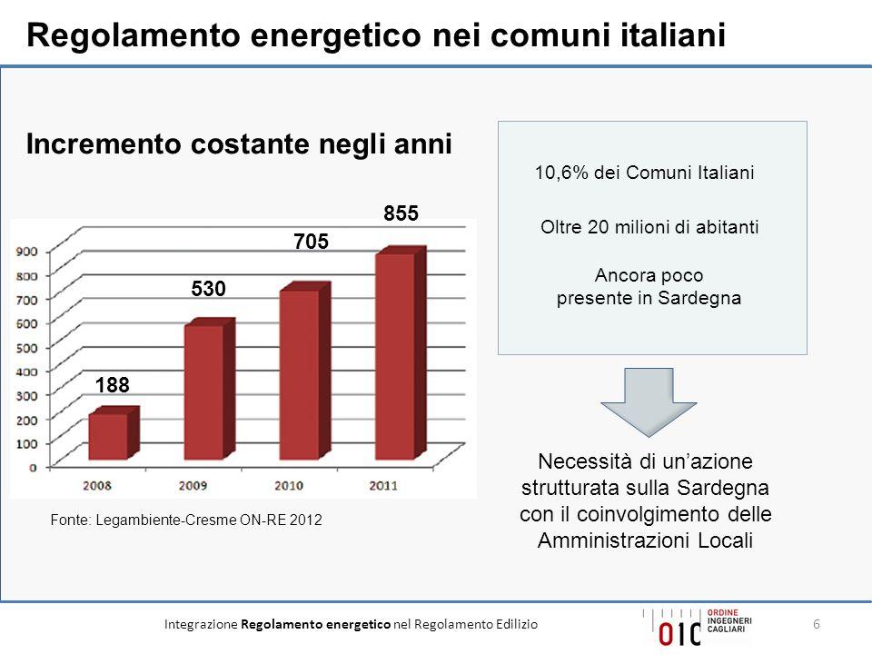 Regolamento energetico nei comuni italiani
