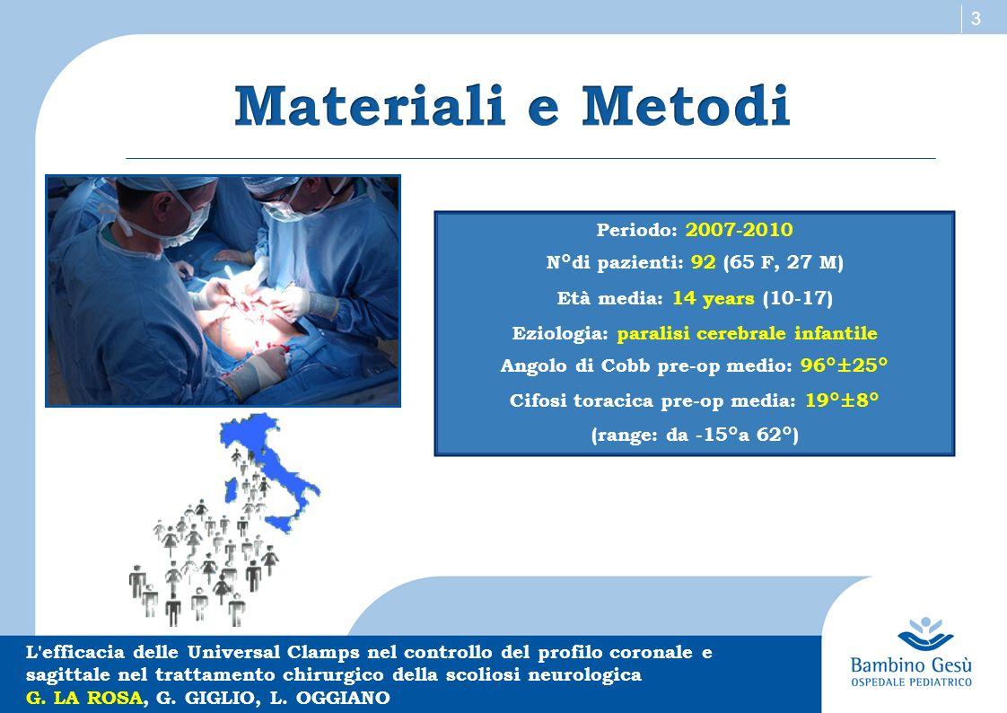 Materiali e Metodi Periodo: 2007-2010 N°di pazienti: 92 (65 F, 27 M)