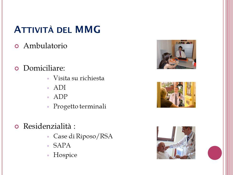 Attività del MMG Ambulatorio Domiciliare: Residenzialità :