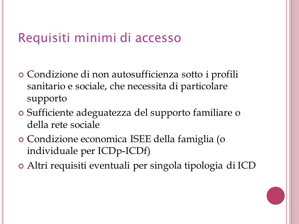 Requisiti minimi di accesso