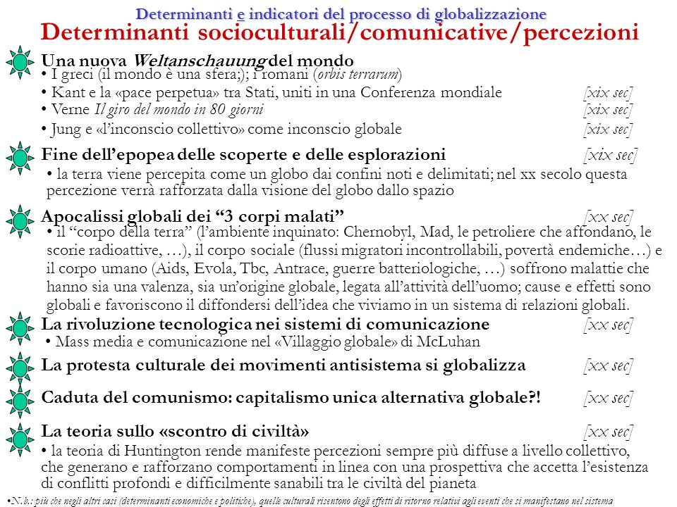 Determinanti socioculturali/comunicative/percezioni