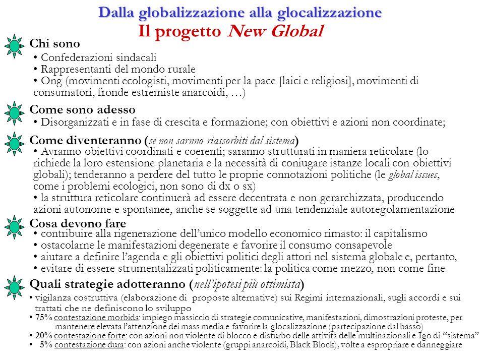 Il progetto New Global Dalla globalizzazione alla glocalizzazione
