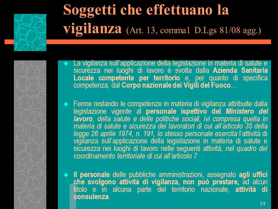 Soggetti che effettuano la vigilanza (Art. 13, comma1 D. Lgs 81/08 agg