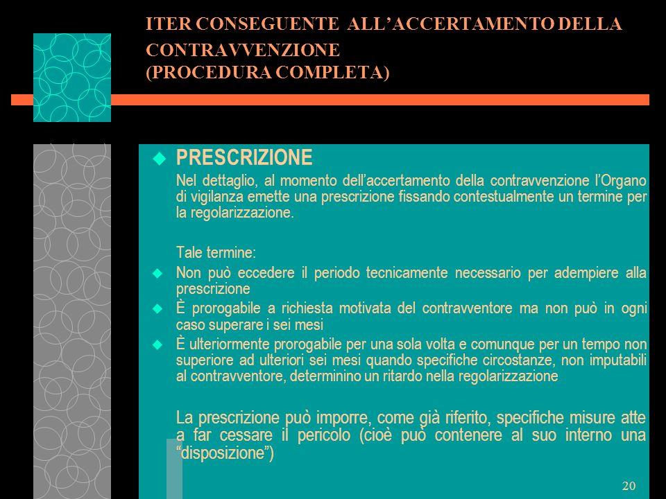 ITER CONSEGUENTE ALL'ACCERTAMENTO DELLA CONTRAVVENZIONE (PROCEDURA COMPLETA)