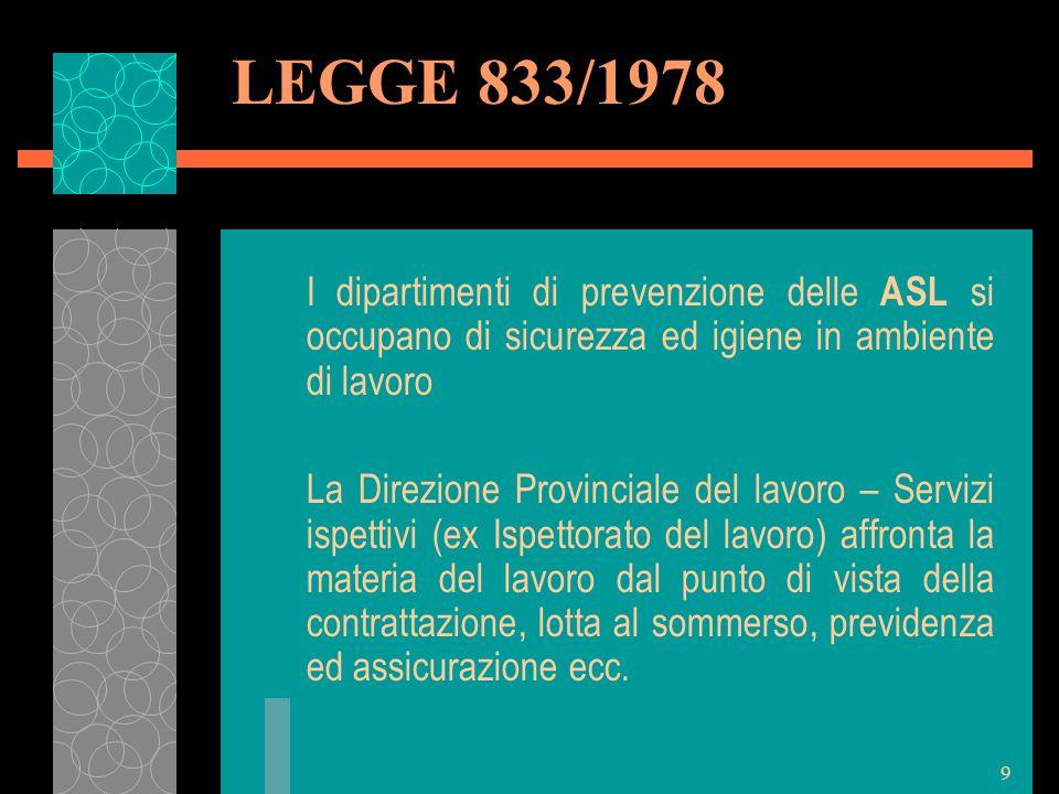 LEGGE 833/1978 I dipartimenti di prevenzione delle ASL si occupano di sicurezza ed igiene in ambiente di lavoro.