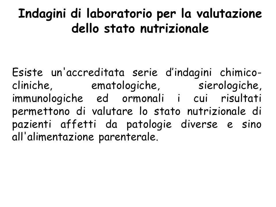 Indagini di laboratorio per la valutazione dello stato nutrizionale
