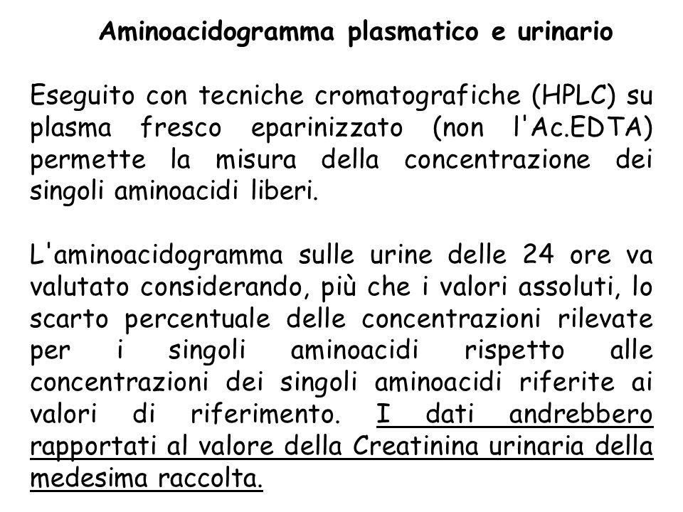 Aminoacidogramma plasmatico e urinario