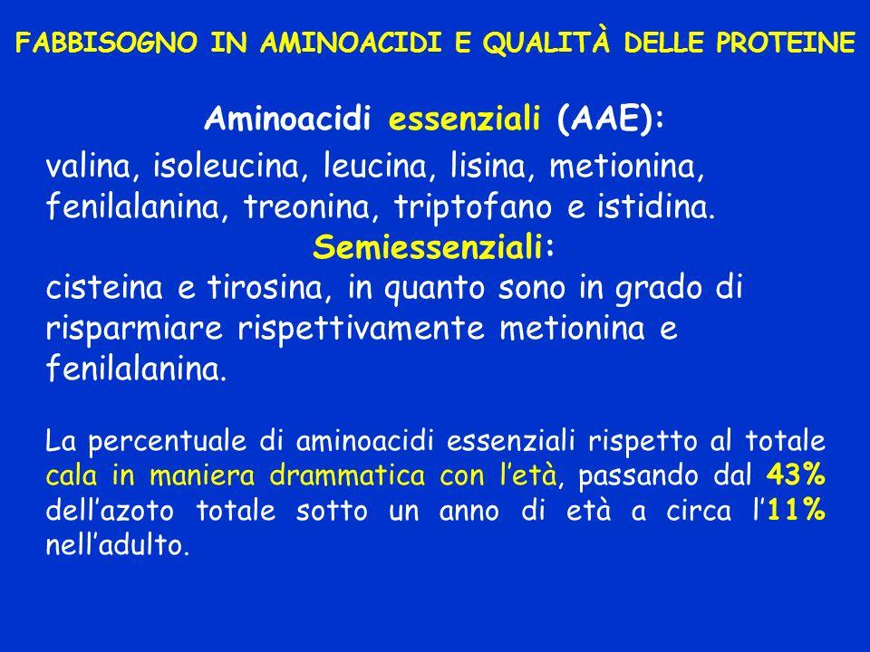Aminoacidi essenziali (AAE): Semiessenziali: