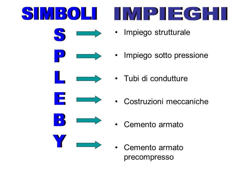SIMBOLI S P L E B Y IMPIEGHI Impiego strutturale