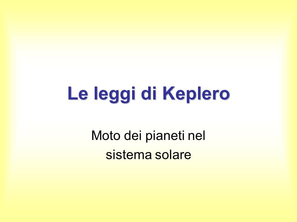 Moto dei pianeti nel sistema solare