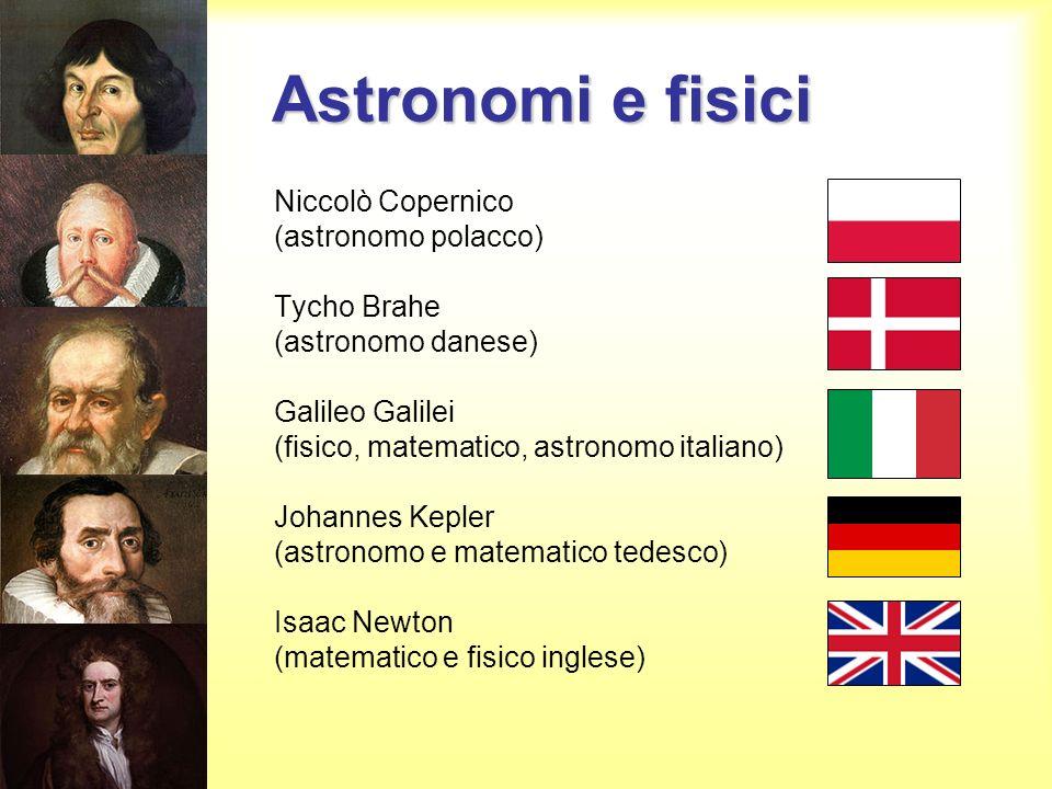Astronomi e fisici 1473-1543 Niccolò Copernico (astronomo polacco)