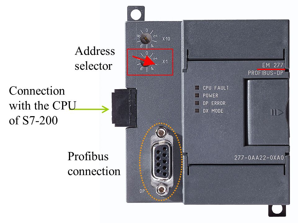 Address selector Connection with the CPU of S7-200 Profibus connection