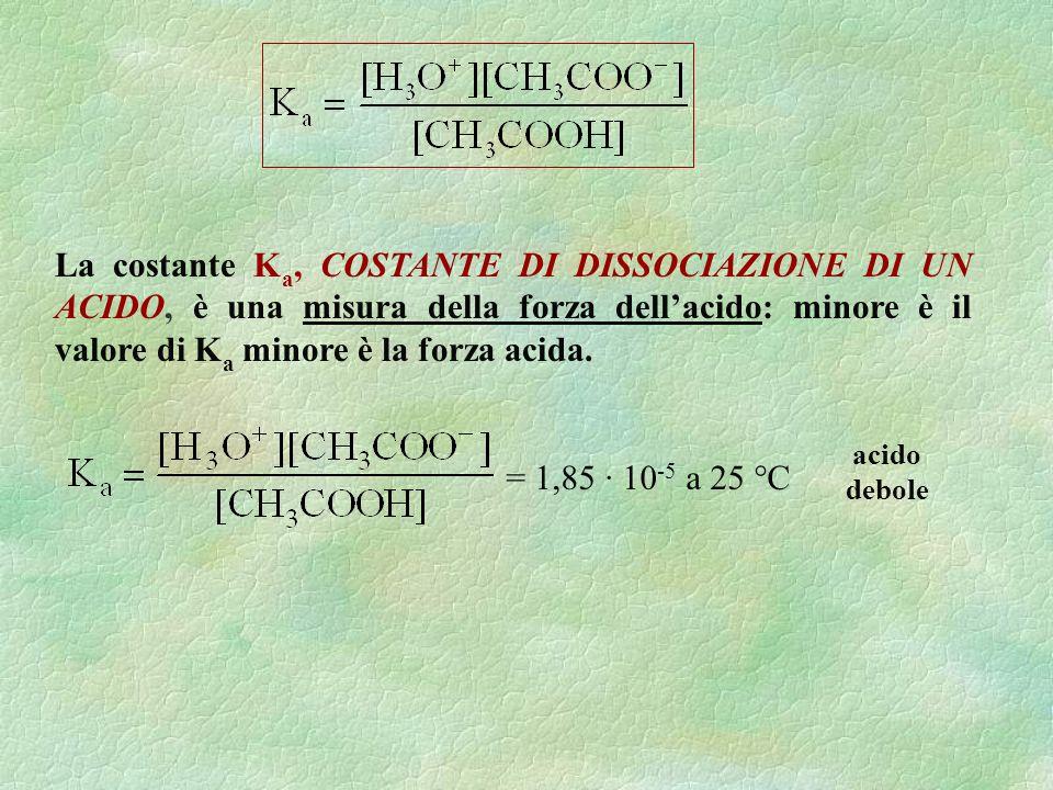La costante Ka, COSTANTE DI DISSOCIAZIONE DI UN ACIDO, è una misura della forza dell'acido: minore è il valore di Ka minore è la forza acida.